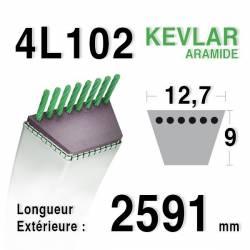 COURROIE KEVLAR 4L1020 - 4L102 - JOHN DEERE M110978 - TORO 28-2650